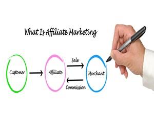 Reklamverenler ve yayıncılar için 7 soruyla affiliate pazarlama
